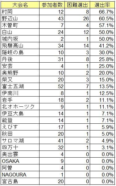 %e5%9b%b3%ef%bc%93
