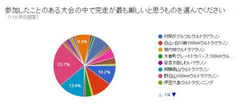 %e9%9b%a3%e5%a4%a7%e4%bc%9a